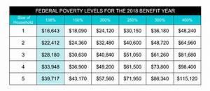 Income Chart Covered Ca Medi Cal Subsidies Tax Credits