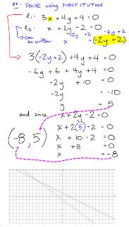 grade 10 applied precalculus cheetah chapter 7 systems of linear equations