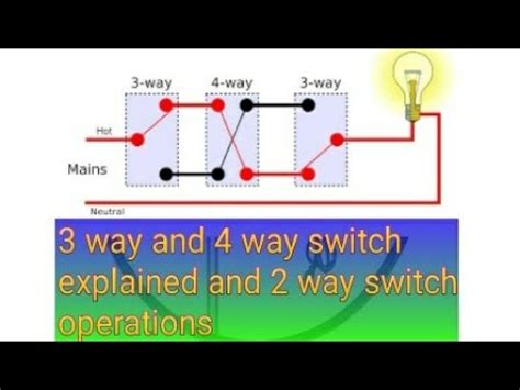 Way How Wire Switch