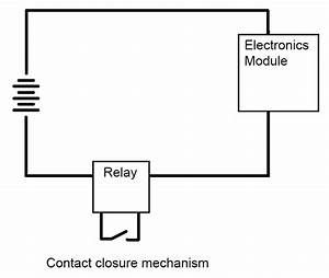Dry Contact Closure Wiring Diagram Is Similar To Other Wiring Diagrams