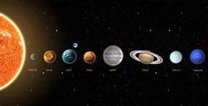 Pesquisadores dizem ter encontrado planeta gigante no ...