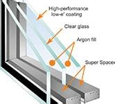 triple pane windows soft lite windows