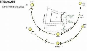 Sun Path Diagram Site Analysis Site Analysis And Sunpath