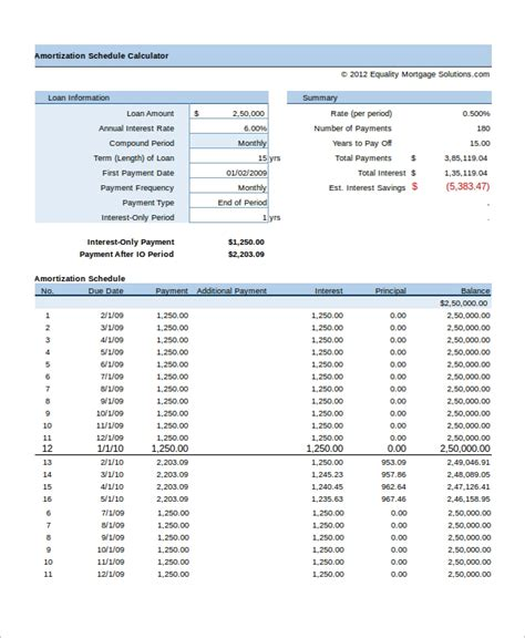 sample excel amortization schedule  examples  excel