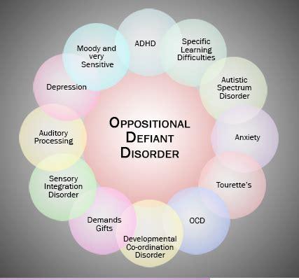 oppositional defiant disorder 9 symptoms of 158 | odd2