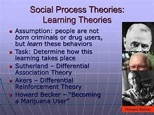 Social Learning Theory Akers Ppt Theories Of Drug Use Powerpoint Presentation Id 222172