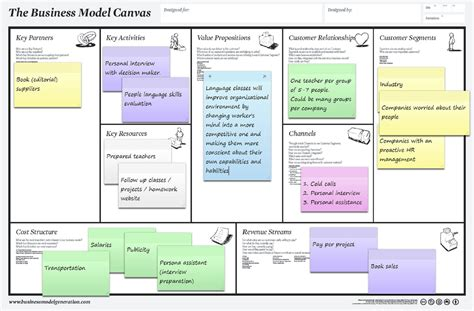 quickest      business model canvas