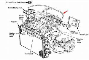 I Have A 2001 Saturn Sl2  After Replacing The Radiator I Noticed A Coolant Leak On The Back Side
