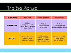 oxfam pr plan With pr timeline template