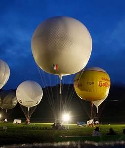Main Types Of Balloon