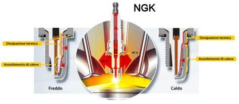Grado Termico Candele Ngk by Candele Per I Motori A Benzina Bricolageonline Net