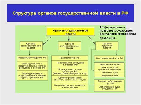 закон о зубопротезировании по псковской области