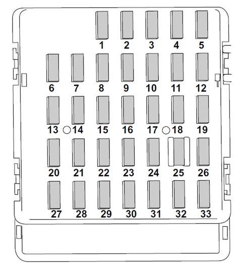 Subaru Fuse Box Diagram 2005 by Subaru Outback 2005 Fuse Box Diagram Auto Genius
