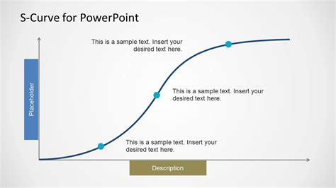 curve template s curve for powerpoint slidemodel
