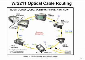 Fiber Optic Cable  Changer Install Question