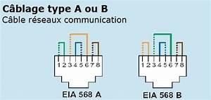 Schema Cablage Rj45 Ethernet : c blage des prises rj 45 elecproshop ~ Melissatoandfro.com Idées de Décoration