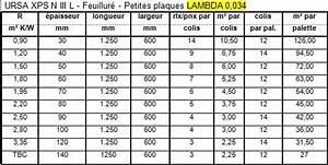 Polystyrène Extrudé 20 Mm : ursa isolation polystyr ne extrud xps 80 mm 10 53 ht ~ Dailycaller-alerts.com Idées de Décoration
