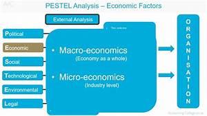pestel analysis of zara business pestel analysis of zara business pestel analysis of zara business