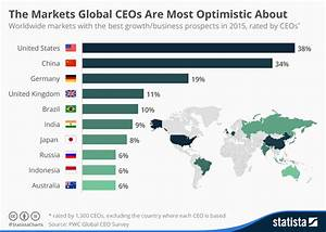 Chart: The Markets Global CEOs Are Most Optimistic About ...