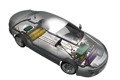 Fuel Cell Electric Vehicles Market Report 2015