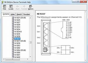 Load  Pressure  And Torque Measurements  How