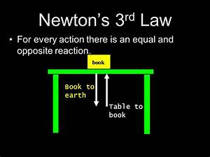 Newton's Laws of Motion. - ppt download