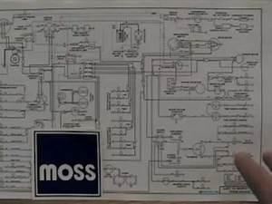 Volvo 1994 2005 Workshop Electrical Wiring Diagram Ewd Manual Complete Informative For Diy Repair 9734 9734 9734 9734 9734