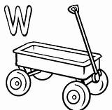 Wagon Coloring Pages Trail Oregon Chuck Pioneer Drawing Wheel Clipart Printable Train Template Covered Clipartmag Clip Sketch Getdrawings Loading Library sketch template
