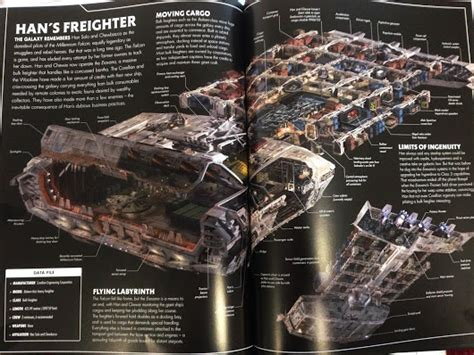 Han Freighter Diagram by Well I Think I Where The Awakens