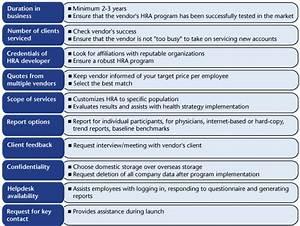 Asia connect health risk assessment demystified for Vendor management program template