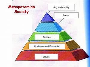 Mesopotamian civilization