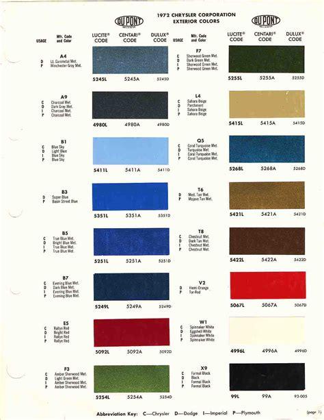 dupont royal blue paint code autos weblog