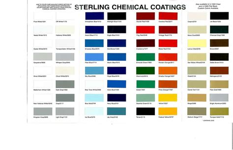imron marine color chart html autos post