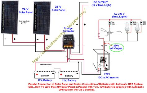 energy saving diy  solar panel