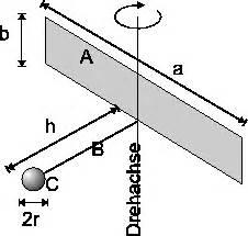 Schwerpunkt Berechnen Physik : bungsblatt 12 phys1100 grundkurs i physik ~ Themetempest.com Abrechnung