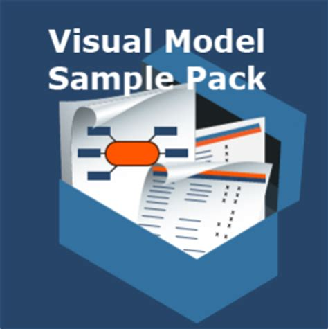 Get Access To Realworld Visual Model Case Studies And Swipe Files