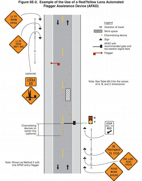 Traffic Accommodation Plan Template Alberta by Temporary Traffic Control