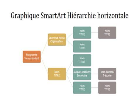 hierarchie cuisine diapositive organigramme hiérarchique horizontal