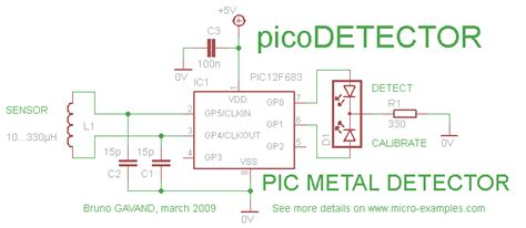 Picodetector Simple Metal Detector Electronics Lab