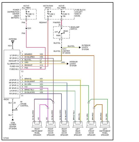 pioneer radio wiring diagram agnitum me
