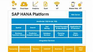 Sap Hana Diagram
