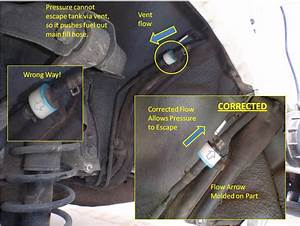 2002 Kia Optima How To Fill New Transmission With Fluid
