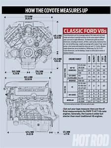 Big Block Powered 1965 Ford Galaxie 500