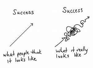 Success: The unexpected journey – follow your arrow