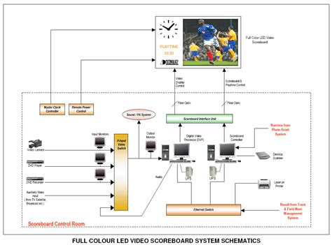 wiring diagram for home theater wiring get free image