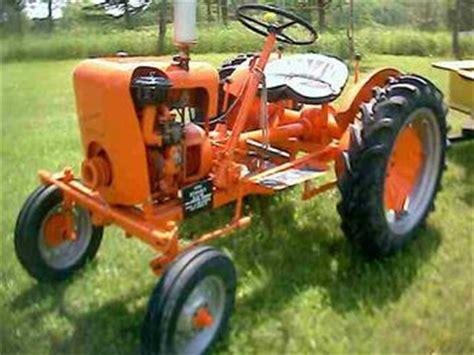 Antique Tractors Economy