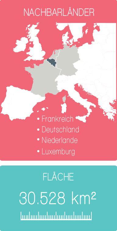 die geographie belgiens belgiumbe