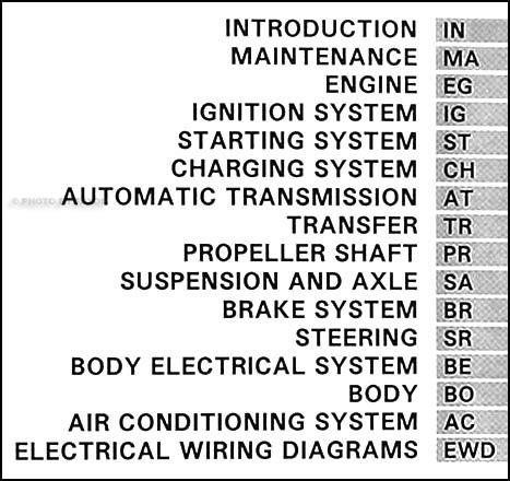 1994 toyota land cruiser repair shop manual original 1994 toyota land cruiser repair shop manual original