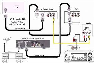 Hook Up Diagram Dtv Converter Box  Tv  Vcr  Dvd  Audio