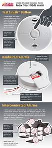 Kidde Firex Hardwire Smoke Detector With 9